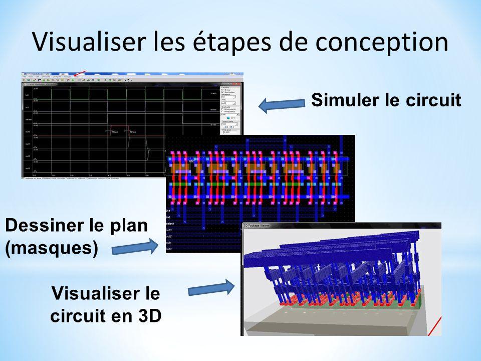Visualiser le circuit en 3D