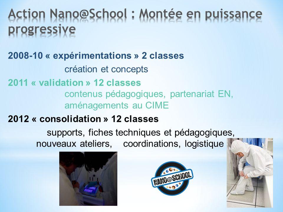 Action Nano@School : Montée en puissance progressive