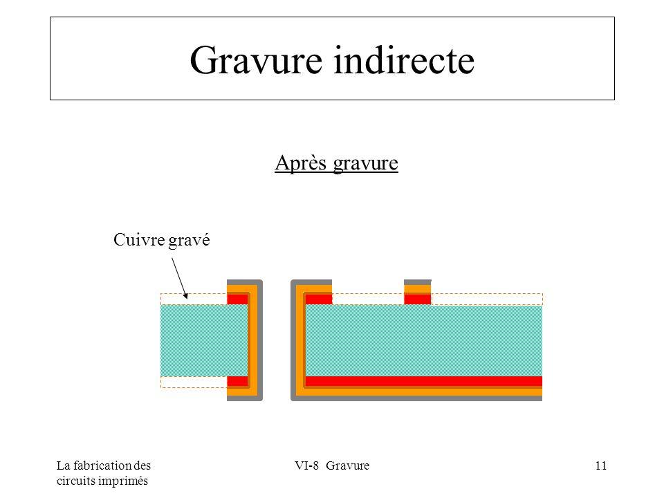 Gravure indirecte Après gravure Cuivre gravé