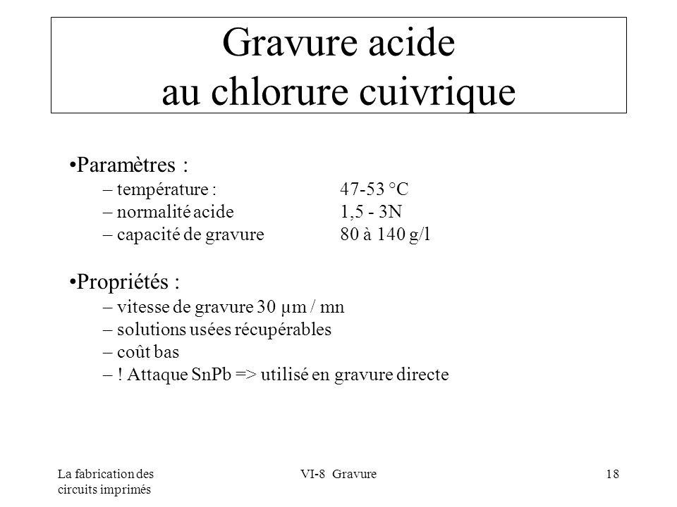 Gravure acide au chlorure cuivrique