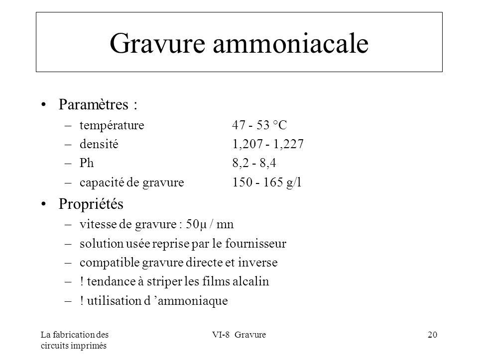 Gravure ammoniacale Paramètres : Propriétés température 47 - 53 °C