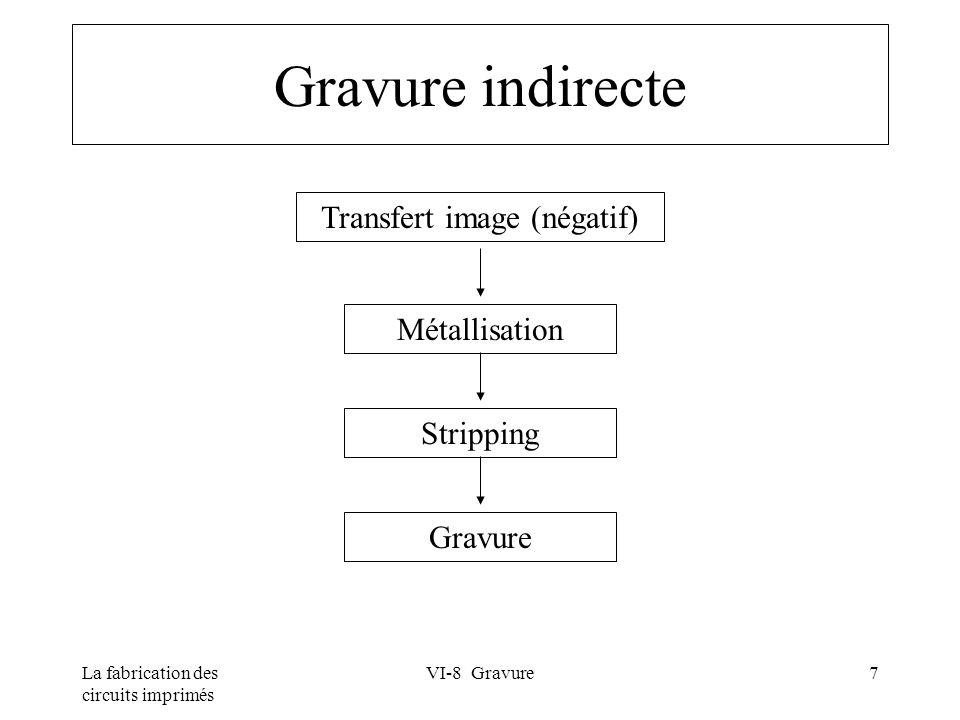 Transfert image (négatif)