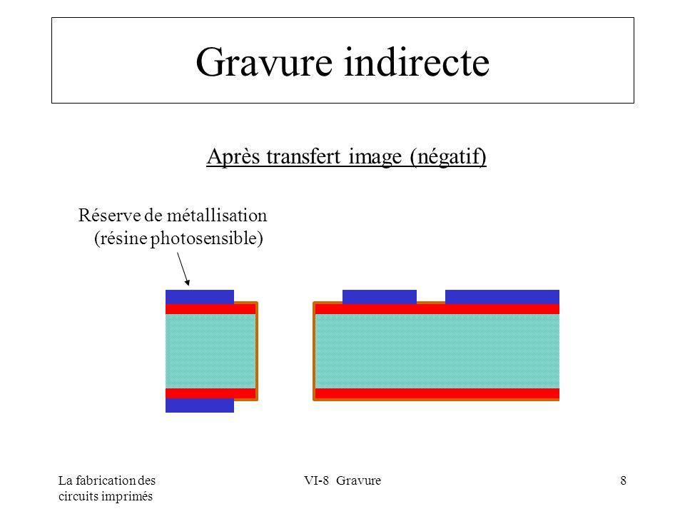 Gravure indirecte Après transfert image (négatif)