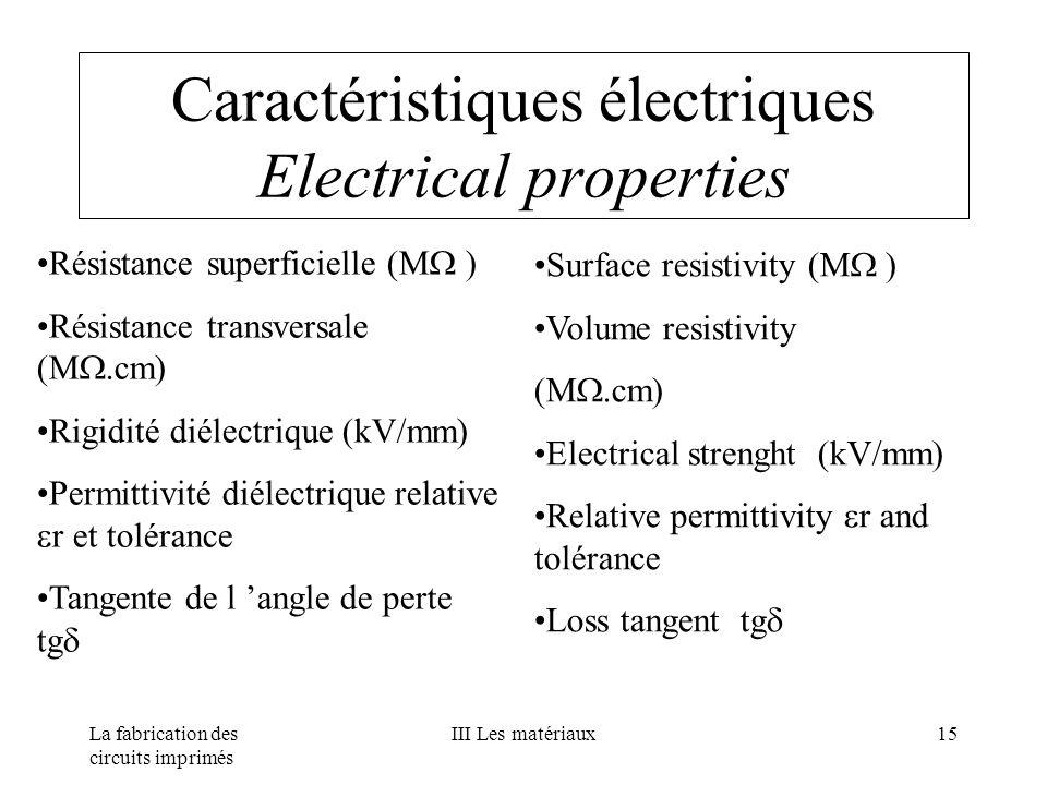 Caractéristiques électriques Electrical properties
