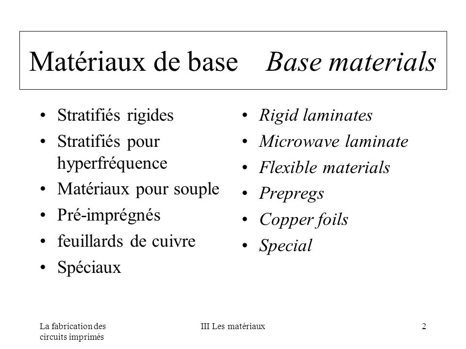 Matériaux de base Base materials