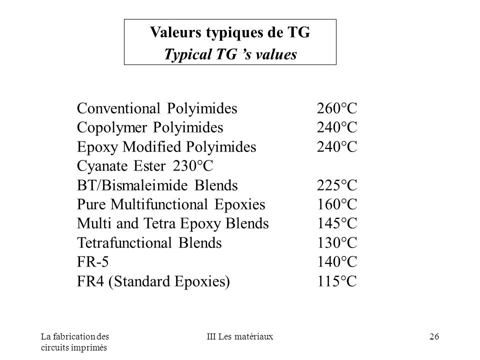 Valeurs typiques de TG Typical TG 's values