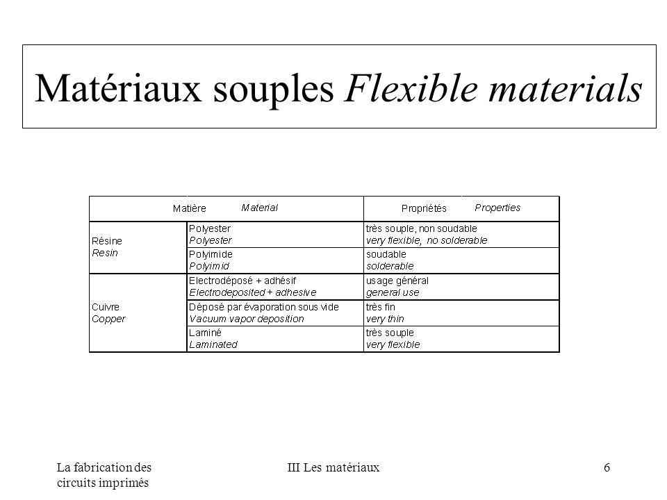 Matériaux souples Flexible materials
