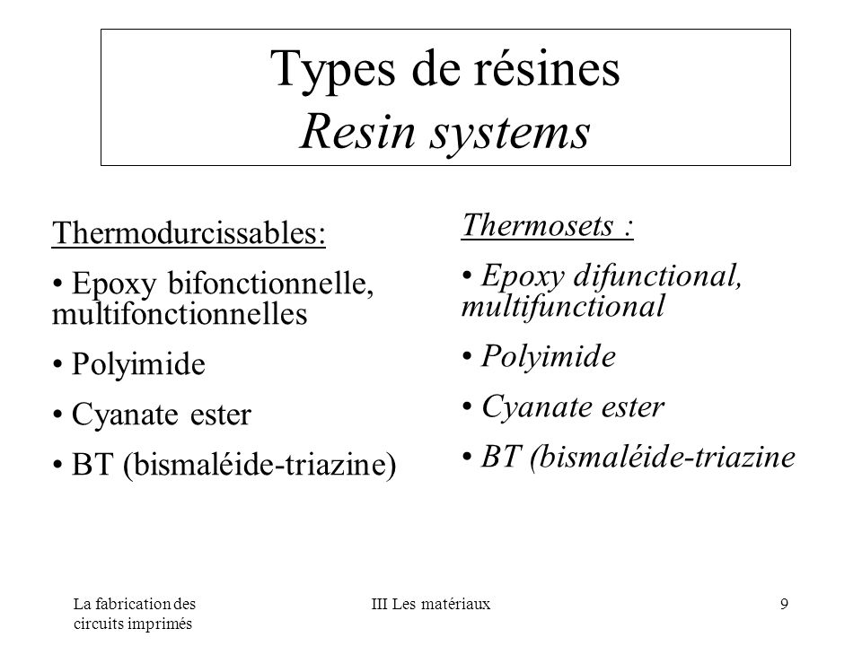 Types de résines Resin systems