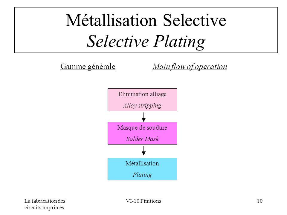 Métallisation Selective Selective Plating
