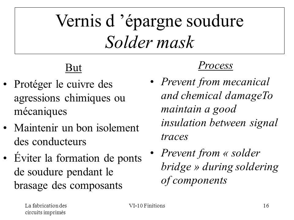 Vernis d 'épargne soudure Solder mask