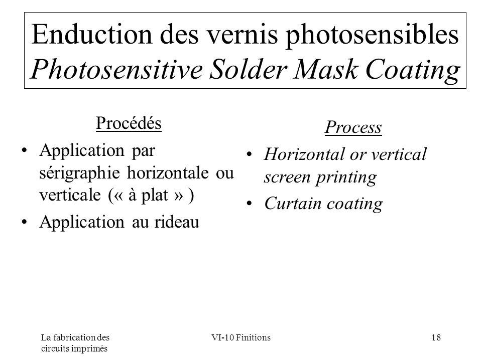Enduction des vernis photosensibles Photosensitive Solder Mask Coating