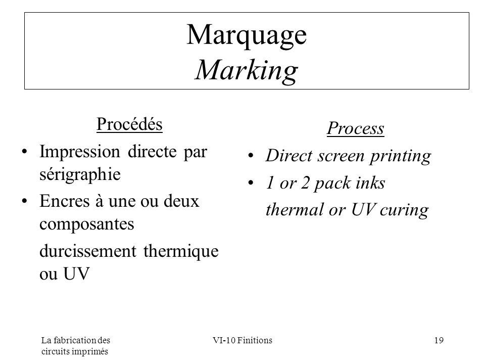Marquage Marking Procédés Process Impression directe par sérigraphie