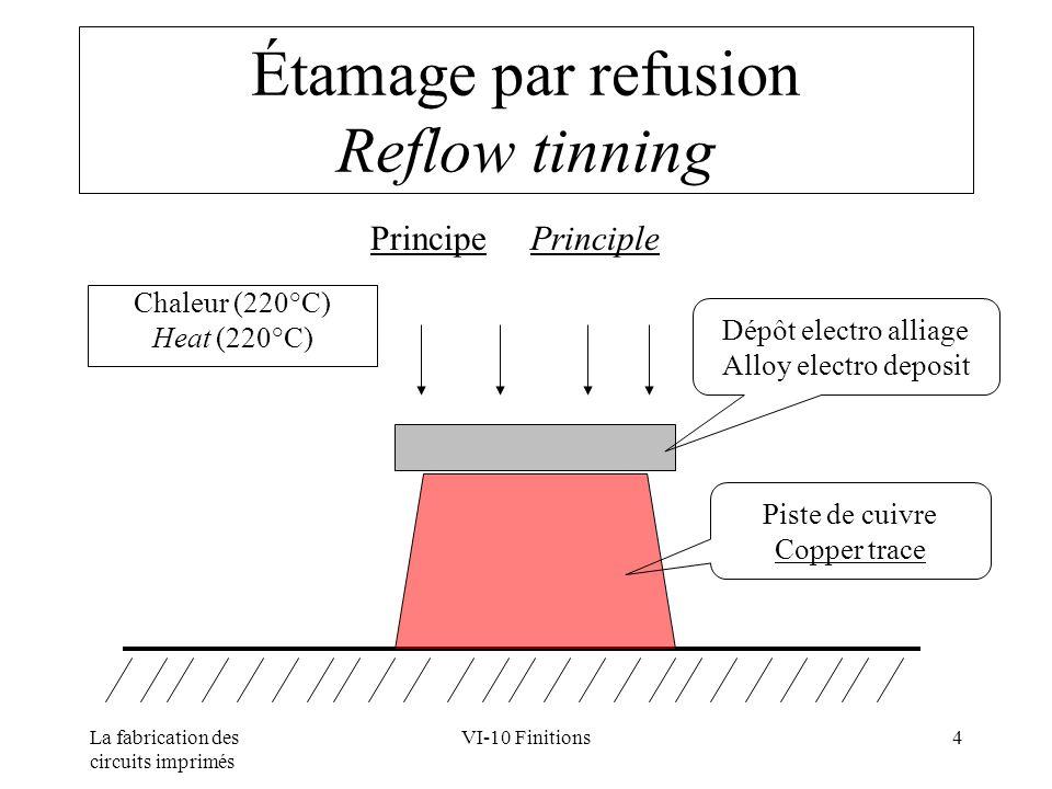 Étamage par refusion Reflow tinning
