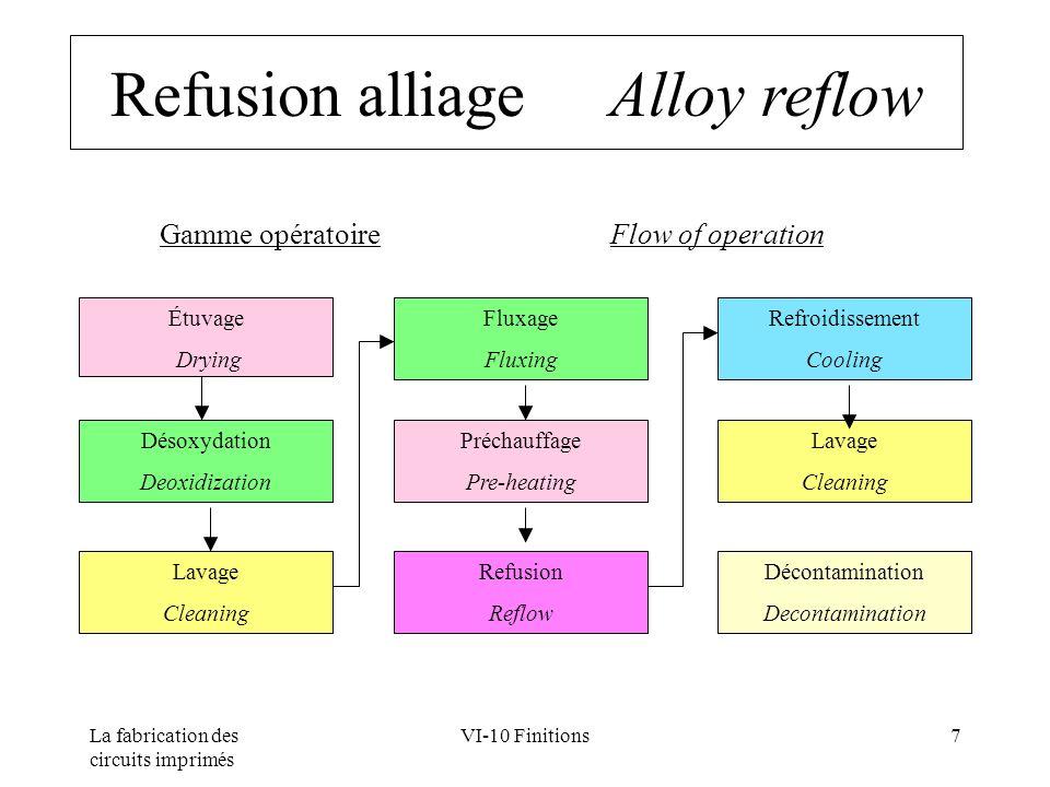 Refusion alliage Alloy reflow