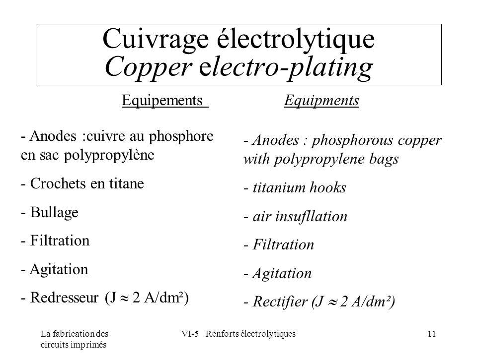 Cuivrage électrolytique Copper electro-plating