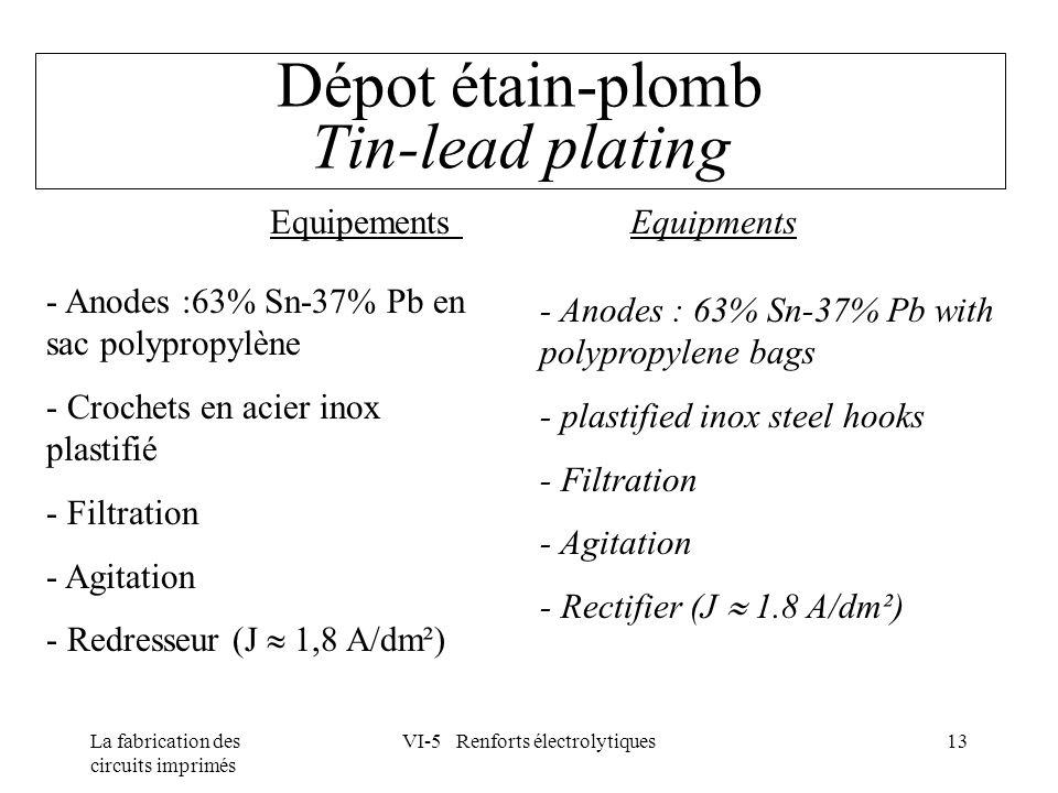 Dépot étain-plomb Tin-lead plating