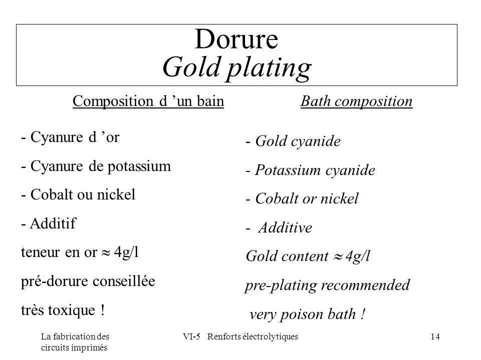 Dorure Gold plating Composition d 'un bain Bath composition