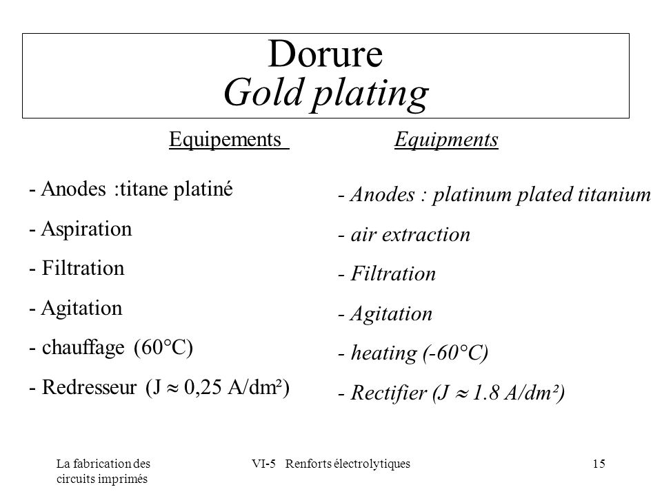 Dorure Gold plating Equipements Equipments - Anodes :titane platiné