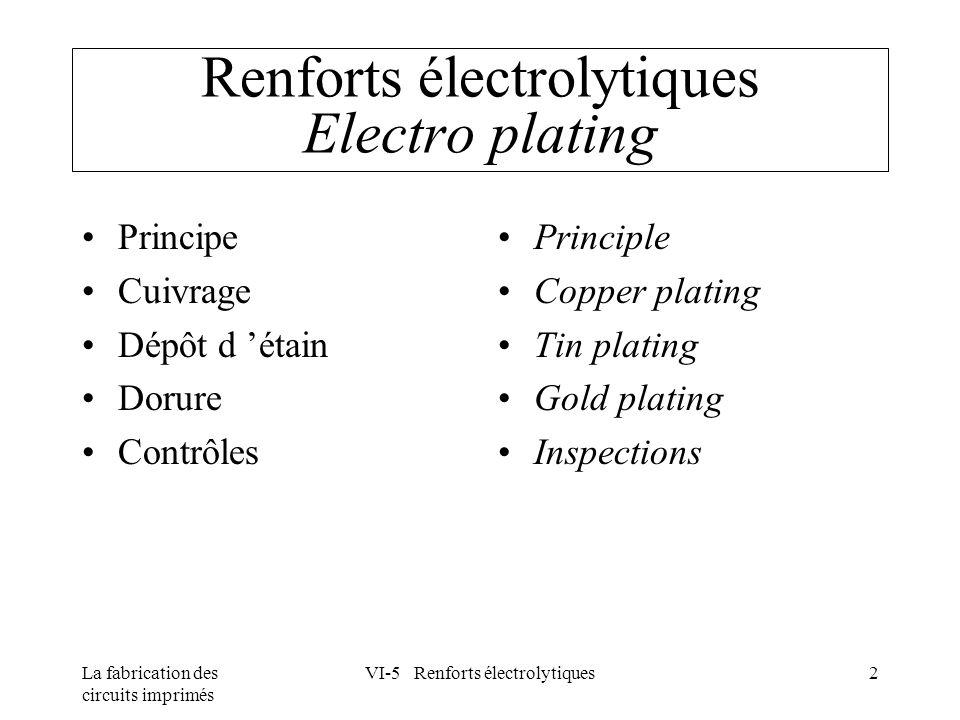 Renforts électrolytiques Electro plating