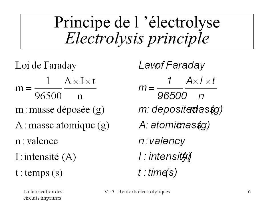 Principe de l 'électrolyse Electrolysis principle