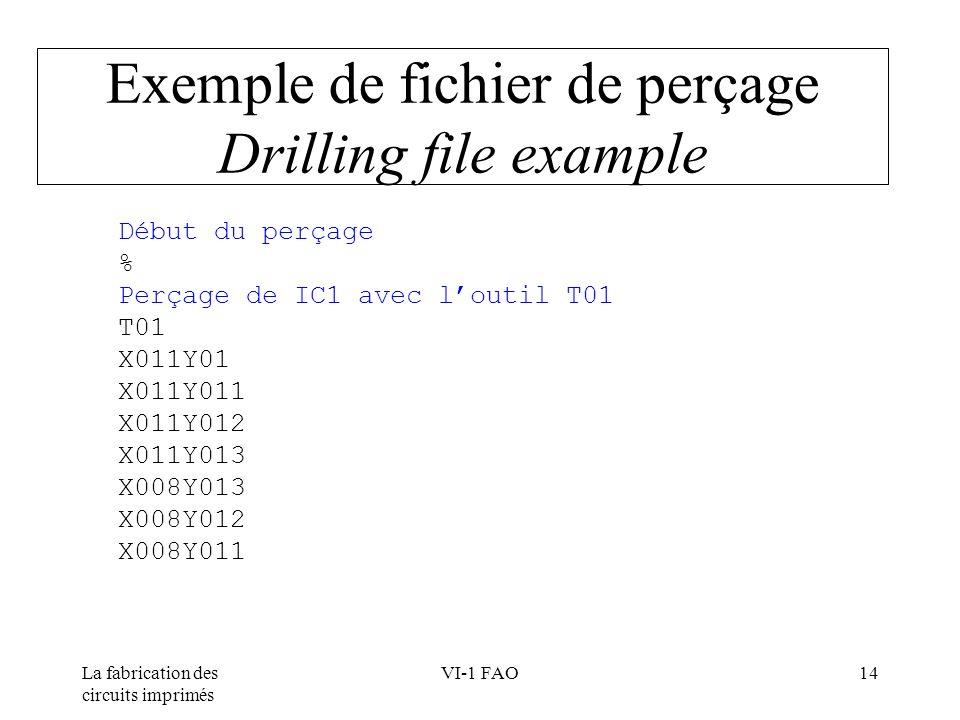 Exemple de fichier de perçage Drilling file example