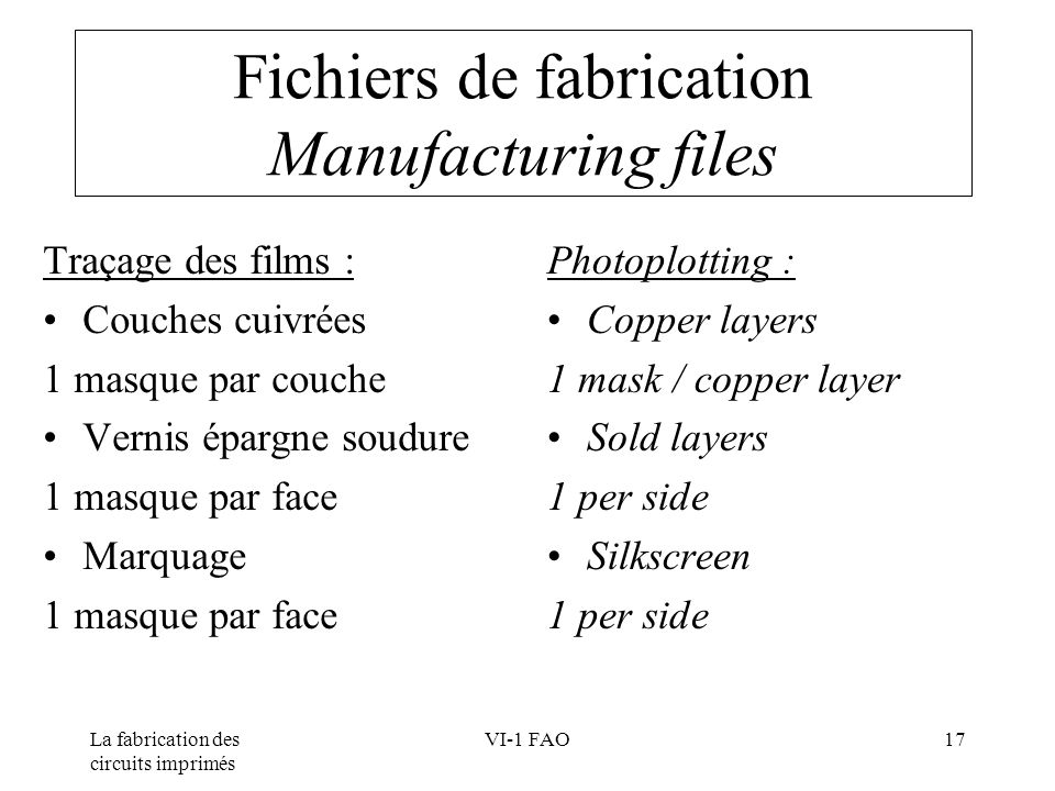 Fichiers de fabrication Manufacturing files