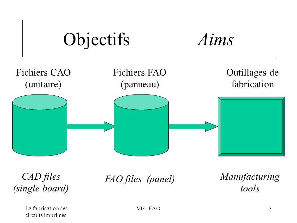 Objectifs Aims Fichiers CAO (unitaire) Fichiers FAO (panneau)