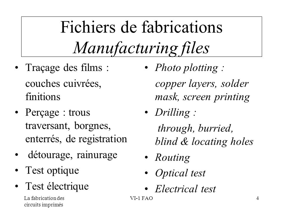 Fichiers de fabrications Manufacturing files