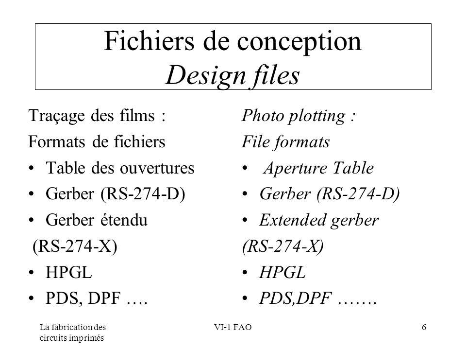 Fichiers de conception Design files