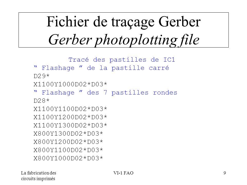 Fichier de traçage Gerber Gerber photoplotting file
