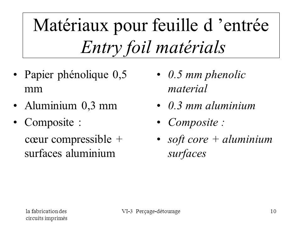 Matériaux pour feuille d 'entrée Entry foil matérials