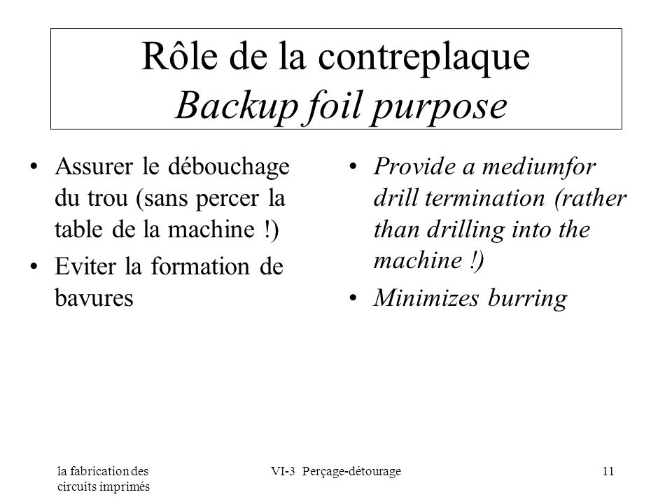 Rôle de la contreplaque Backup foil purpose