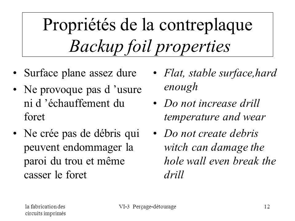 Propriétés de la contreplaque Backup foil properties