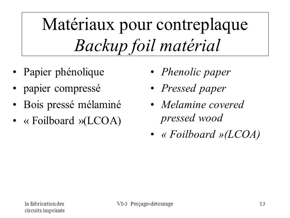 Matériaux pour contreplaque Backup foil matérial