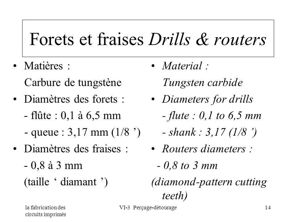 Forets et fraises Drills & routers