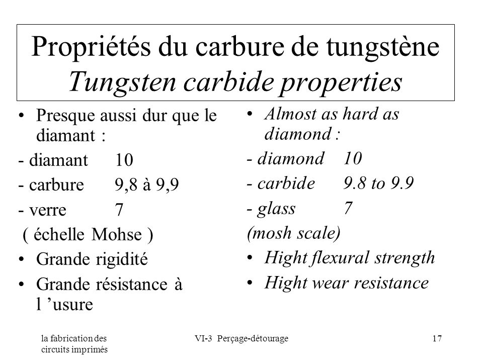 Propriétés du carbure de tungstène Tungsten carbide properties