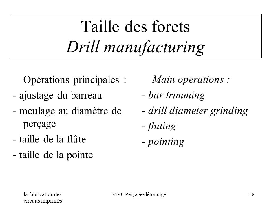 Taille des forets Drill manufacturing