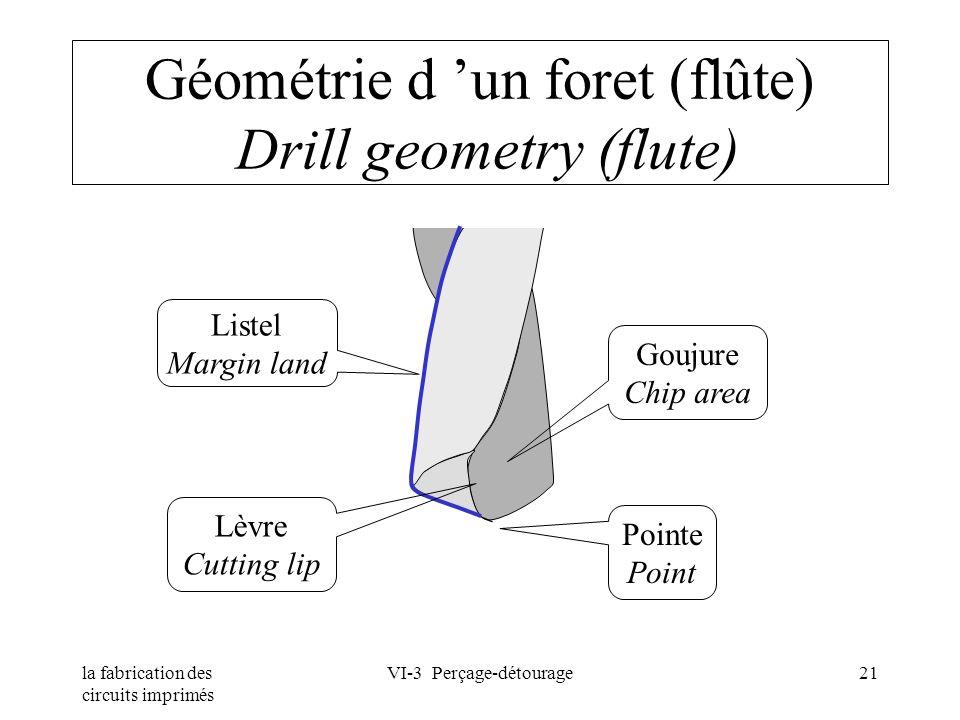 Géométrie d 'un foret (flûte) Drill geometry (flute)