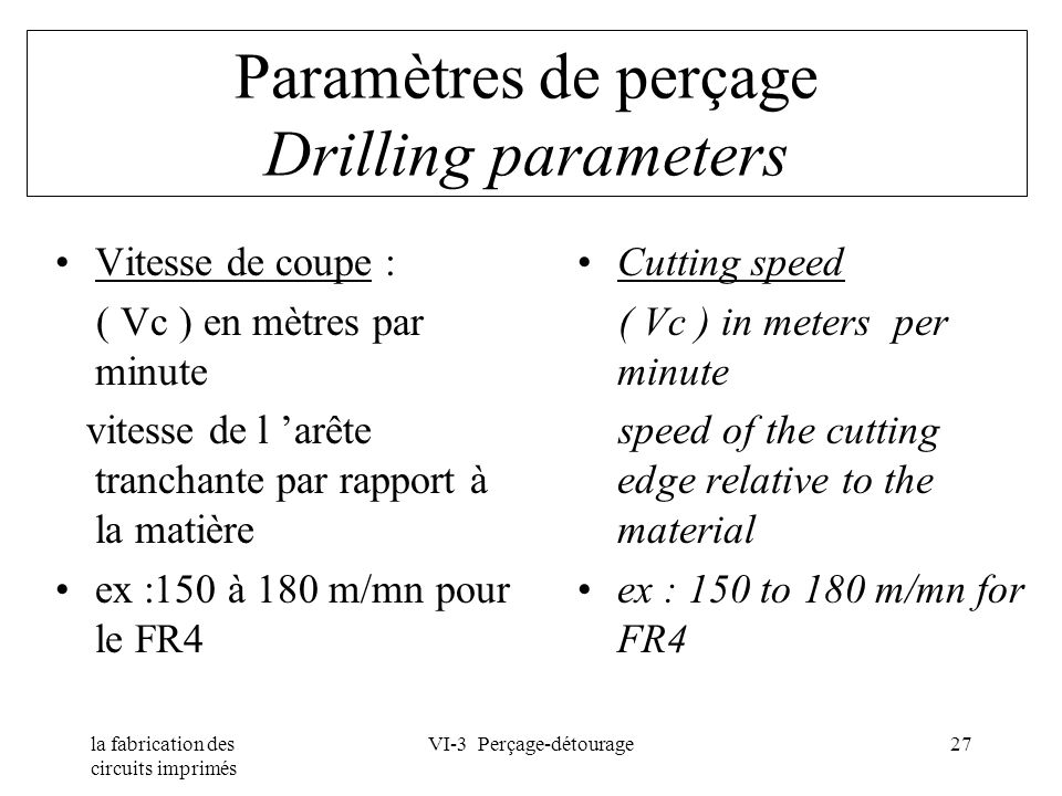 Paramètres de perçage Drilling parameters