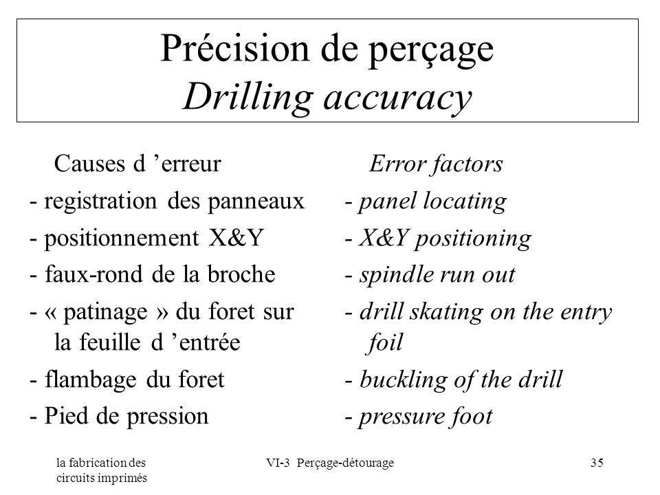 Précision de perçage Drilling accuracy