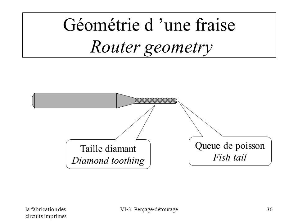 Géométrie d 'une fraise Router geometry