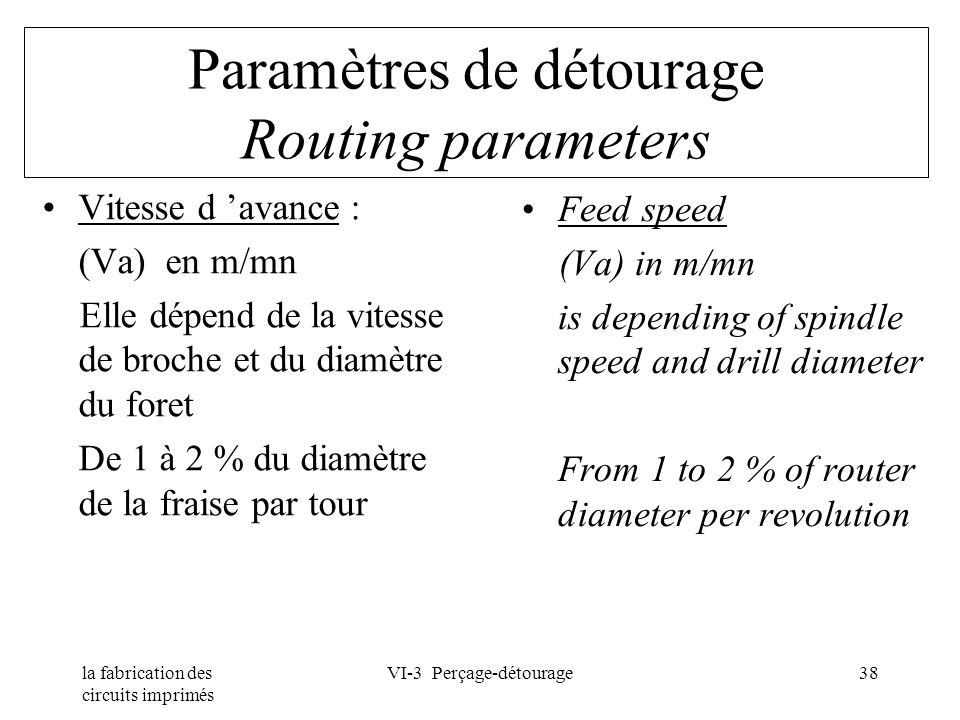 Paramètres de détourage Routing parameters