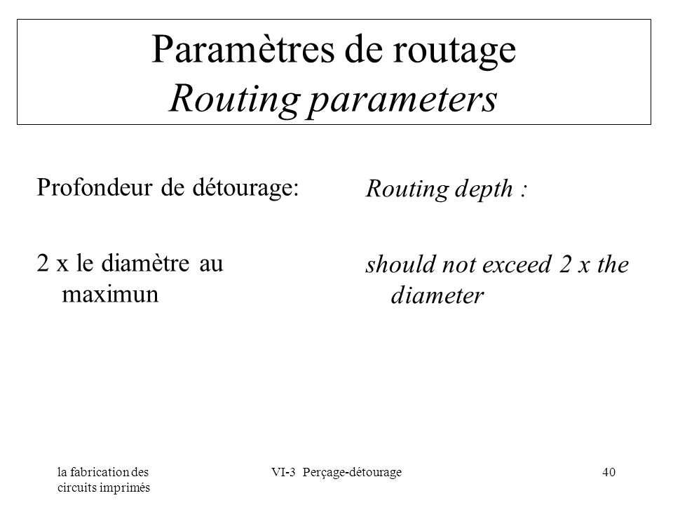 Paramètres de routage Routing parameters