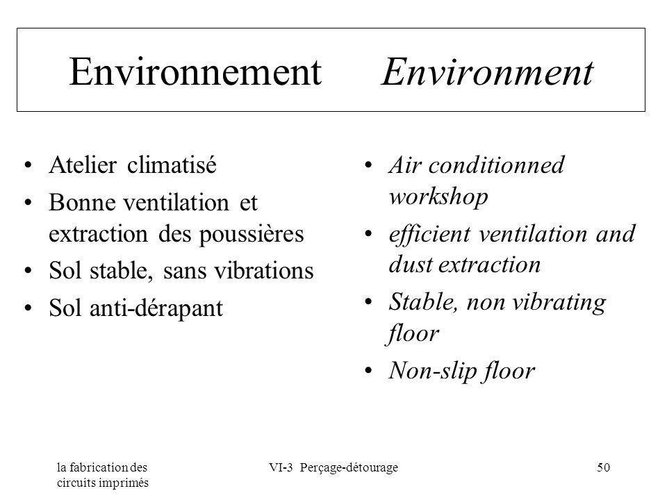 Environnement Environment