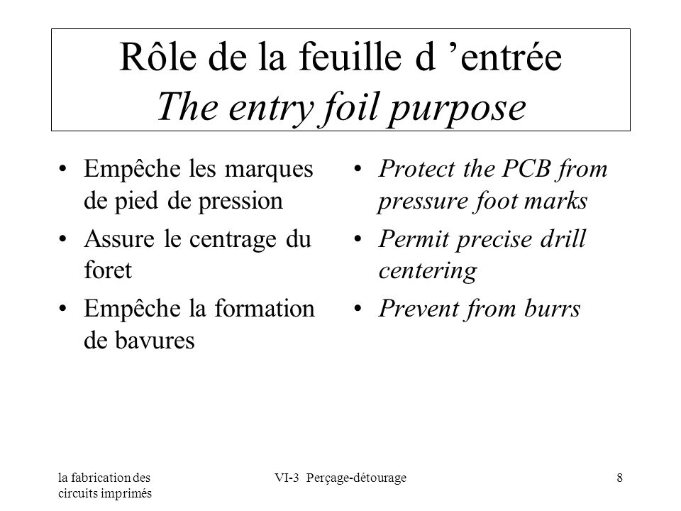 Rôle de la feuille d 'entrée The entry foil purpose