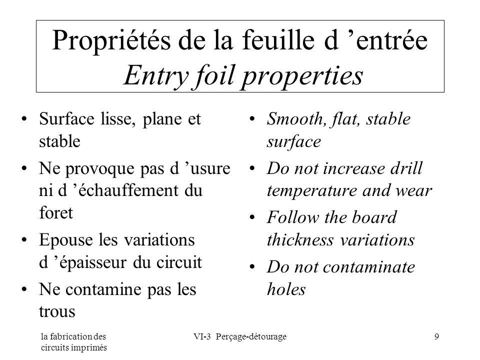 Propriétés de la feuille d 'entrée Entry foil properties