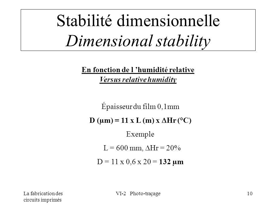 Stabilité dimensionnelle Dimensional stability