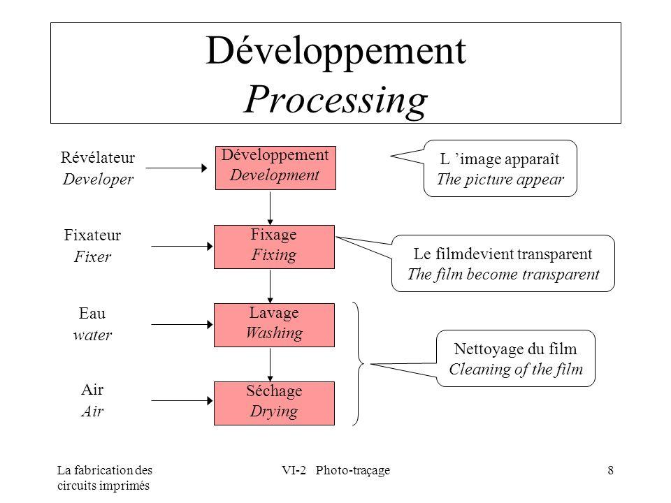 Développement Processing