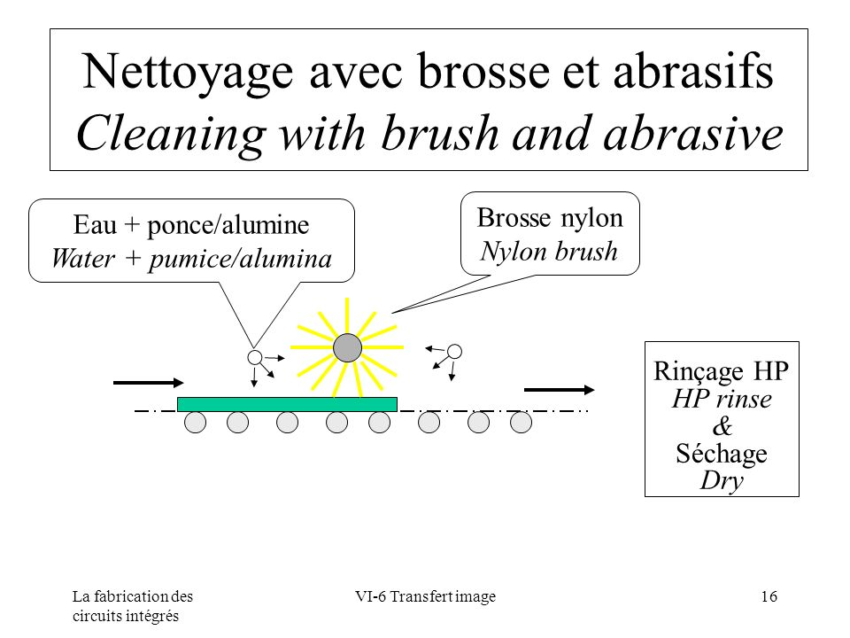 Nettoyage avec brosse et abrasifs Cleaning with brush and abrasive
