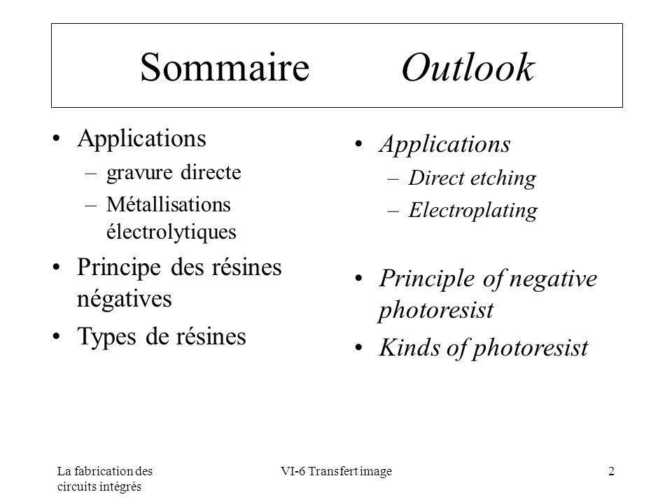 Sommaire Outlook Applications Applications